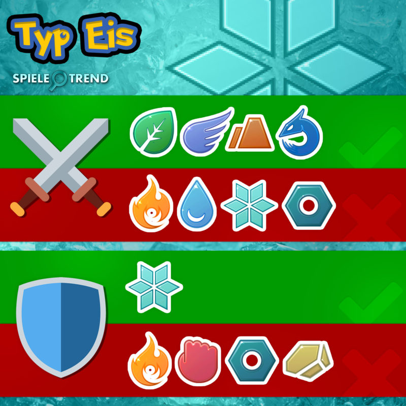 Pokémon Eis Stärken und Schwächen