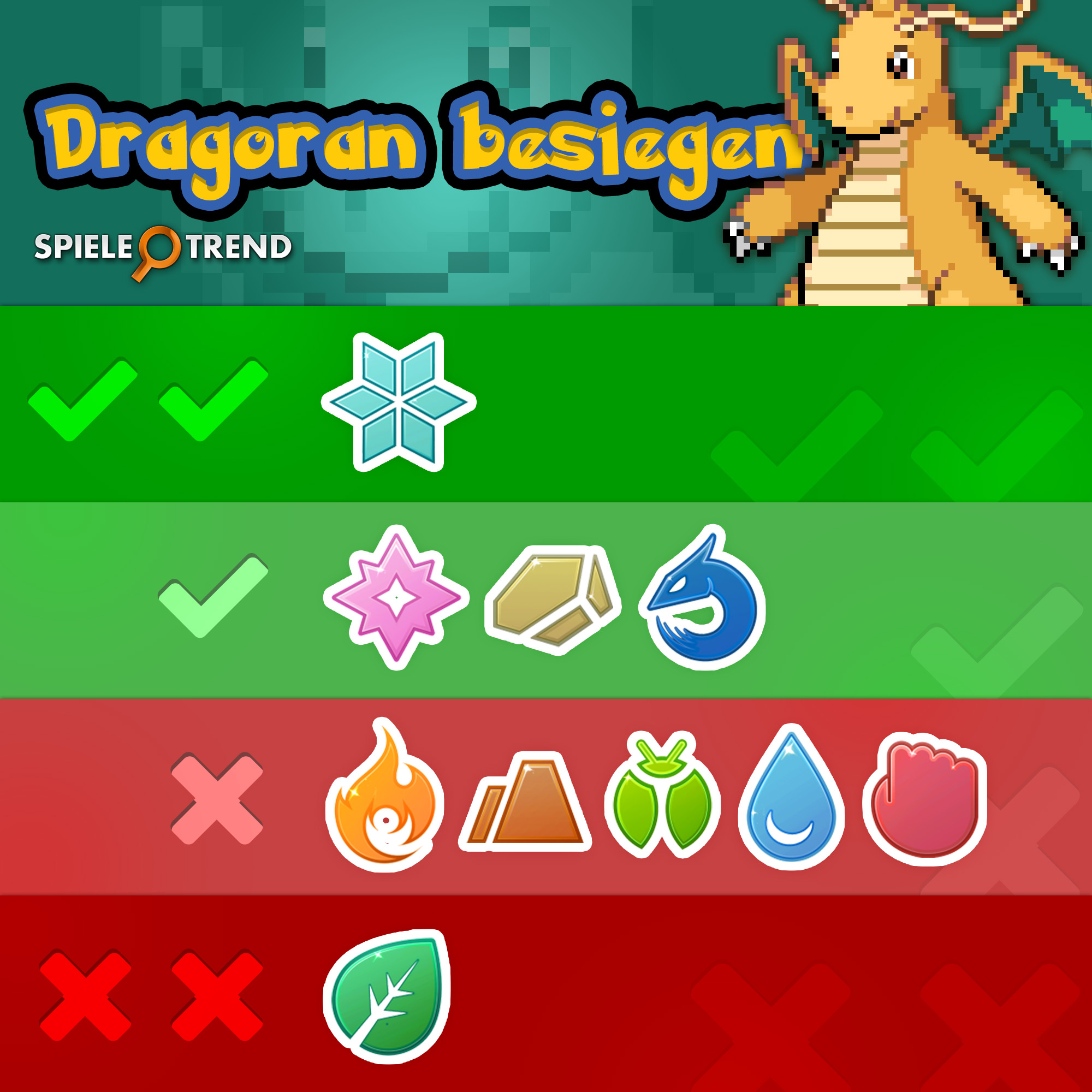 pokemon typen effektivität tabelle