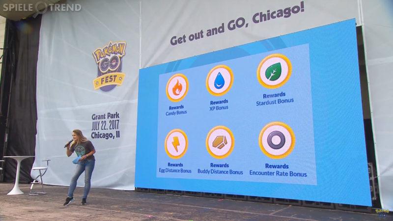 Pokémon GO Fest Challenges