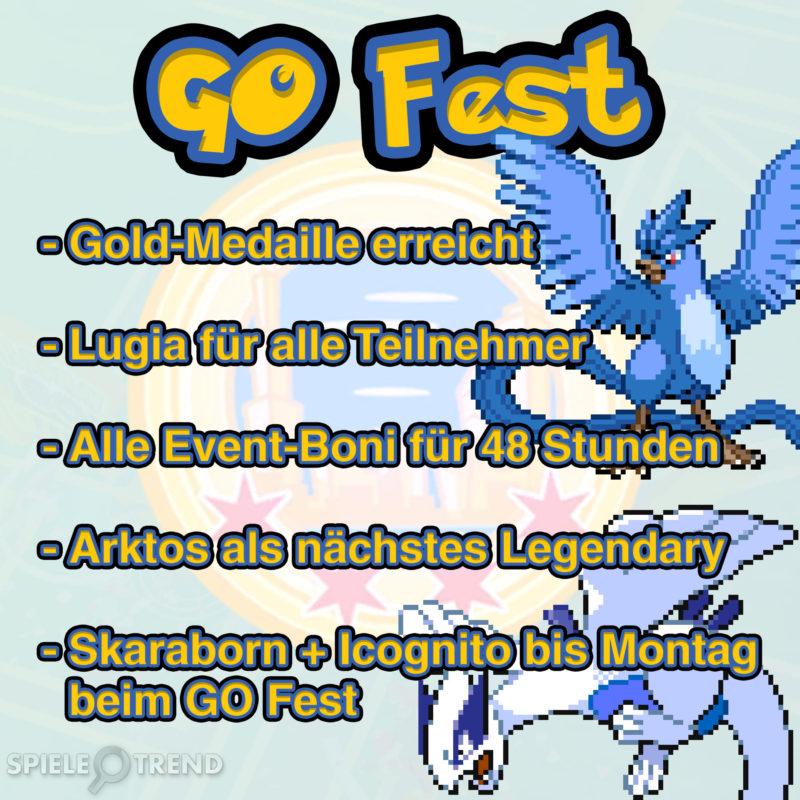 Pokémon GO Fest Live Zusammenfassung