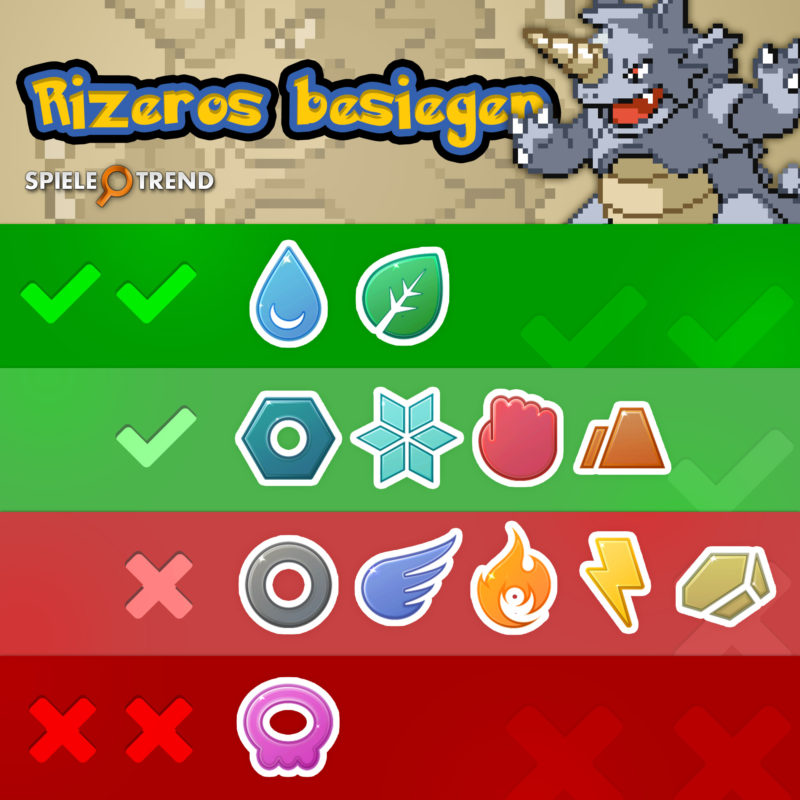 Rizeros besiegen in Pokémon GO
