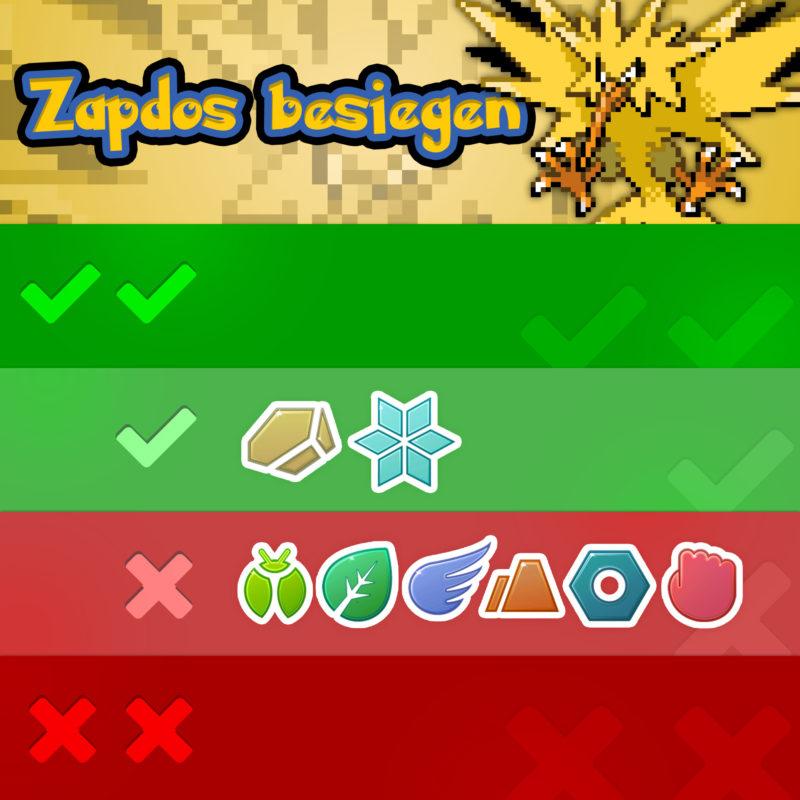 Zapdos besiegen (Stärken und Schwächen)