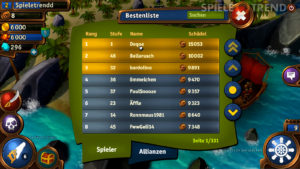 Die Rangliste in Monkey Bay
